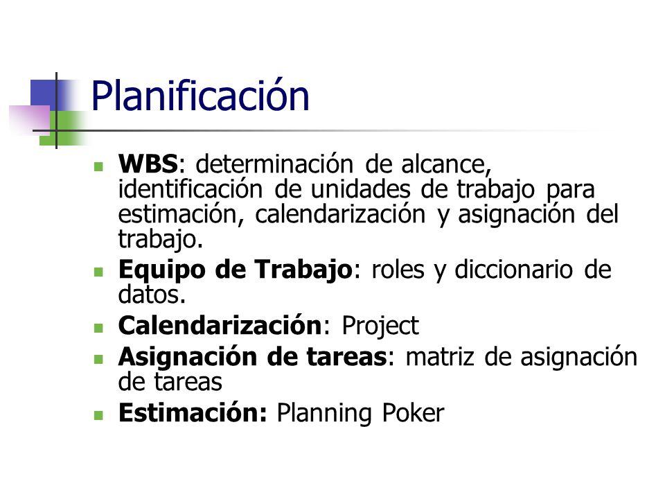 Planificación WBS: determinación de alcance, identificación de unidades de trabajo para estimación, calendarización y asignación del trabajo. Equipo d