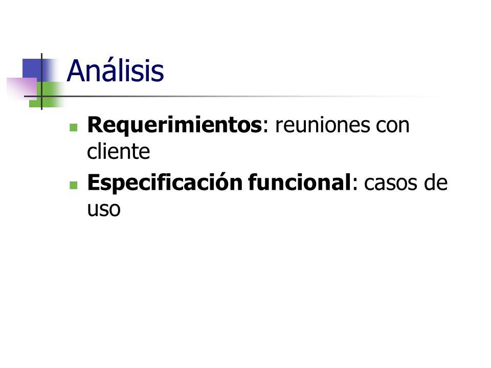 Análisis Requerimientos: reuniones con cliente Especificación funcional: casos de uso