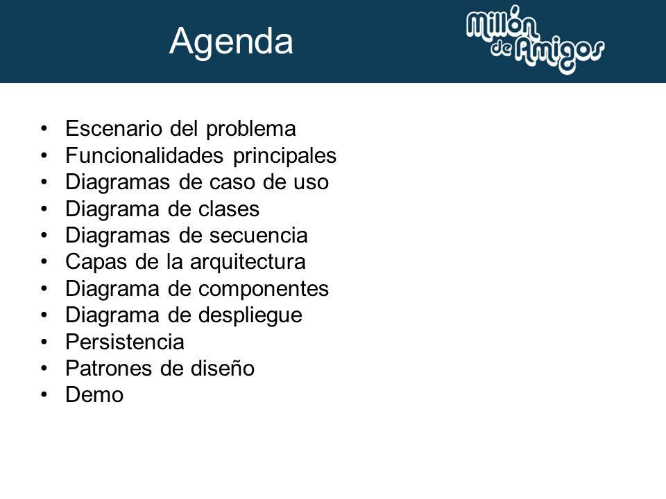 Escenario del problema Funcionalidades principales Diagramas de caso de uso Diagrama de clases Diagramas de secuencia Capas de la arquitectura Diagram