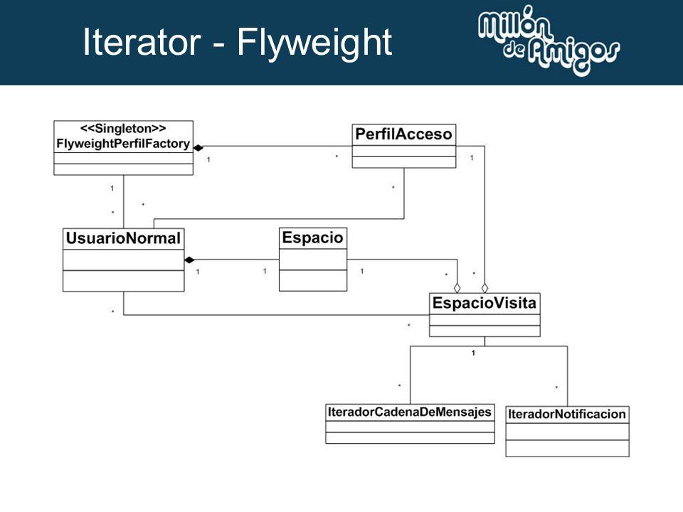 Iterator - Flyweight