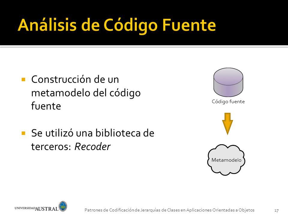 Construcción de un metamodelo del código fuente Se utilizó una biblioteca de terceros: Recoder Patrones de Codificación de Jerarquías de Clases en Apl