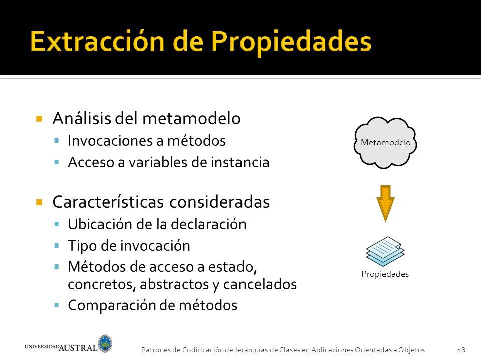 Análisis del metamodelo Invocaciones a métodos Acceso a variables de instancia Características consideradas Ubicación de la declaración Tipo de invoca