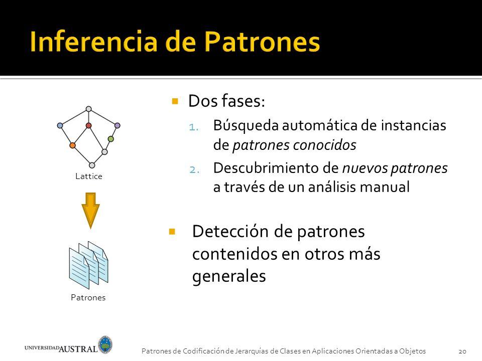 Dos fases: 1. Búsqueda automática de instancias de patrones conocidos 2. Descubrimiento de nuevos patrones a través de un análisis manual Detección de