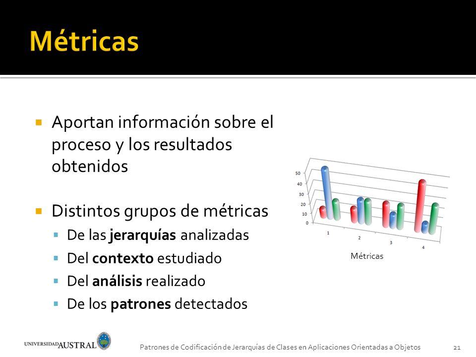 Aportan información sobre el proceso y los resultados obtenidos Distintos grupos de métricas De las jerarquías analizadas Del contexto estudiado Del a
