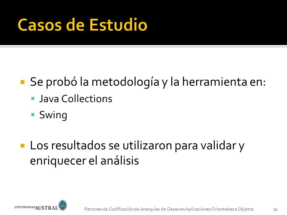 Se probó la metodología y la herramienta en: Java Collections Swing Los resultados se utilizaron para validar y enriquecer el análisis Patrones de Cod