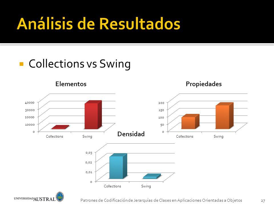 Collections vs Swing Patrones de Codificación de Jerarquías de Clases en Aplicaciones Orientadas a Objetos27