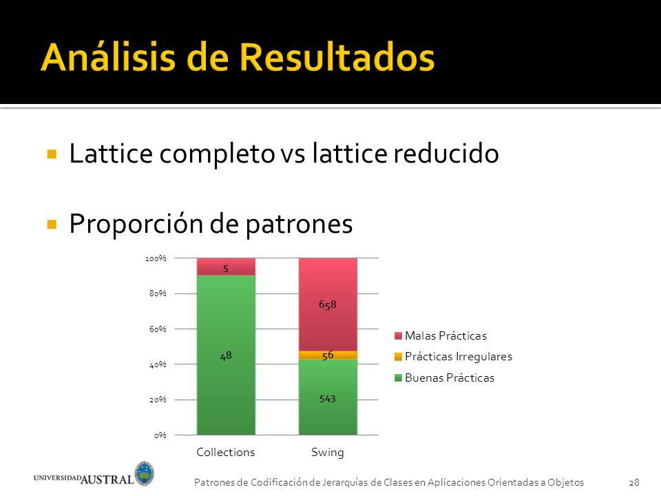 Lattice completo vs lattice reducido Proporción de patrones Patrones de Codificación de Jerarquías de Clases en Aplicaciones Orientadas a Objetos28
