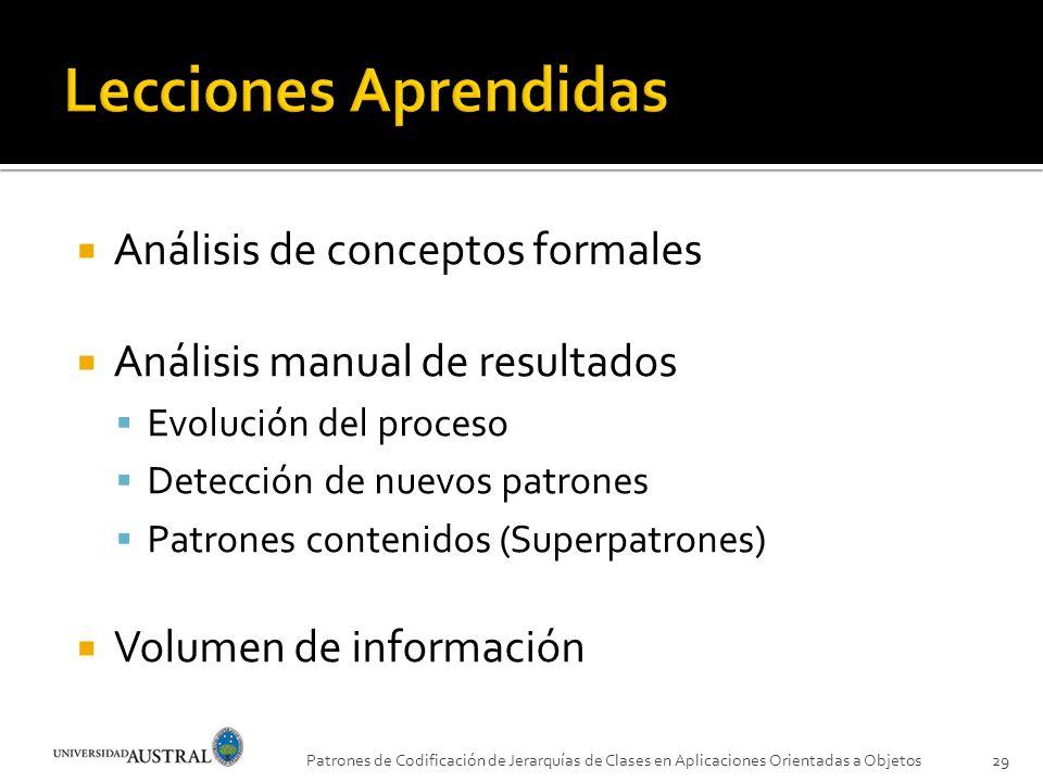 Análisis de conceptos formales Análisis manual de resultados Evolución del proceso Detección de nuevos patrones Patrones contenidos (Superpatrones) Vo