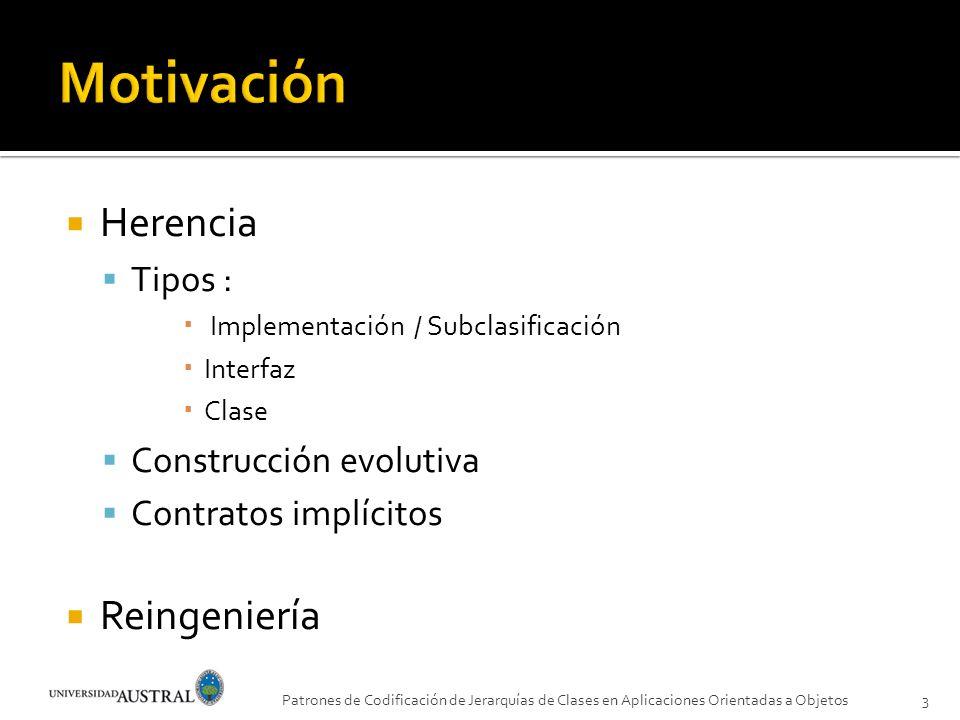 Herencia Tipos : Implementación / Subclasificación Interfaz Clase Construcción evolutiva Contratos implícitos Reingeniería Patrones de Codificación de