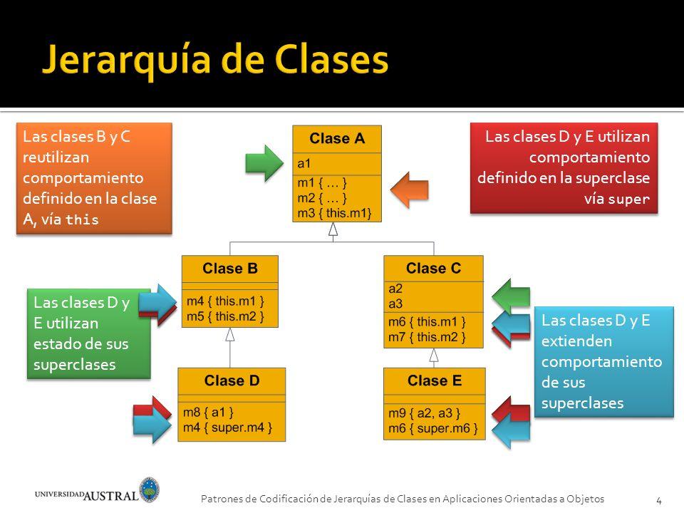 4 Las clases B y C reutilizan comportamiento definido en la clase A, vía this Las clases D y E utilizan estado de sus superclases Las clases D y E uti