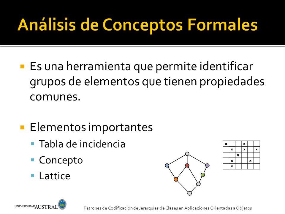 Es una herramienta que permite identificar grupos de elementos que tienen propiedades comunes. Elementos importantes Tabla de incidencia Concepto Latt