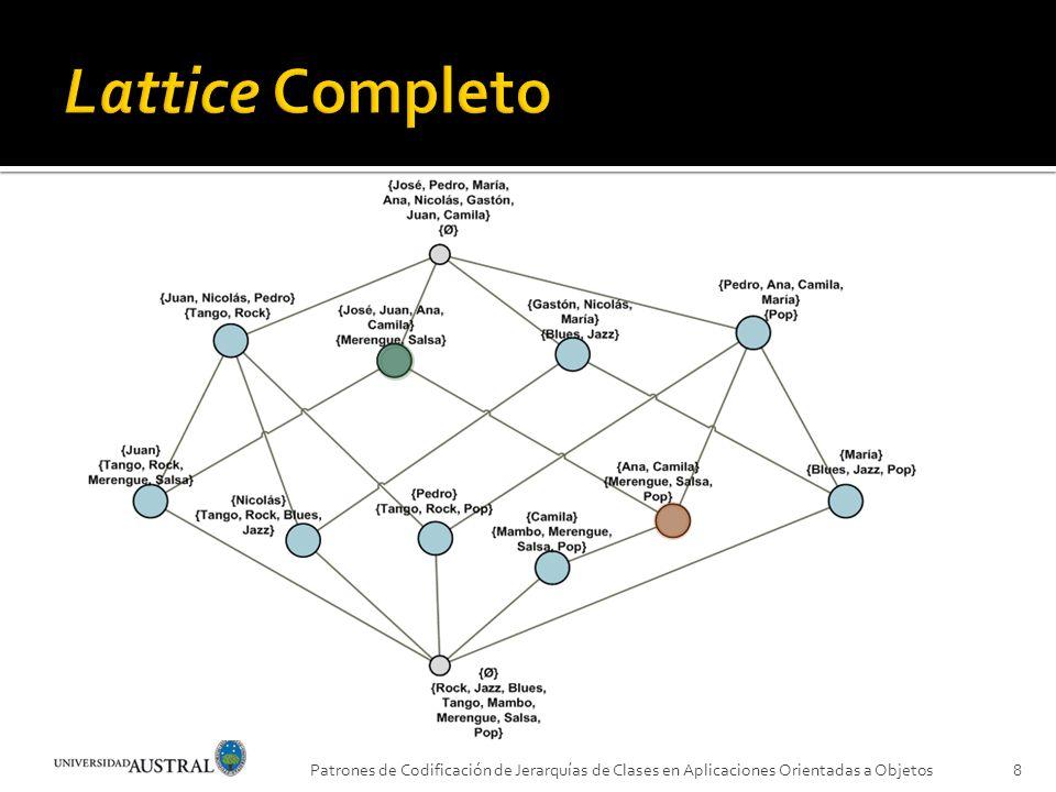 Análisis de conceptos formales Análisis manual de resultados Evolución del proceso Detección de nuevos patrones Patrones contenidos (Superpatrones) Volumen de información Patrones de Codificación de Jerarquías de Clases en Aplicaciones Orientadas a Objetos29