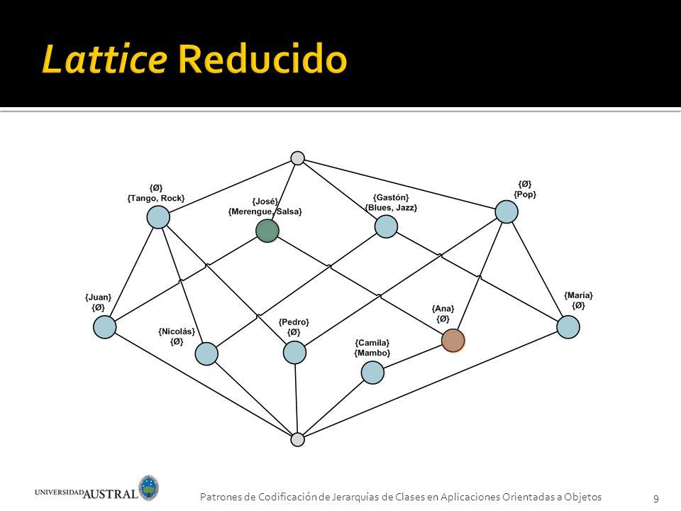 Descubrimiento de patrones de codificación Detección de fortalezas y debilidades Análisis semiautomático Patrones de Codificación de Jerarquías de Clases en Aplicaciones Orientadas a Objetos30