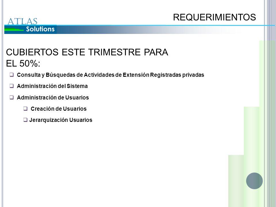 REQUERIMIENTOS Consulta y Búsquedas de Actividades de Extensión Registradas privadas Administración del Sistema Administración de Usuarios Creación de