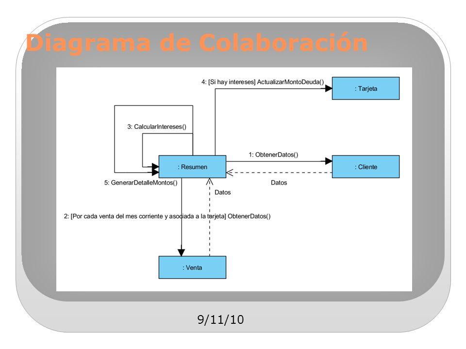 9/11/10 Diagrama de Colaboración