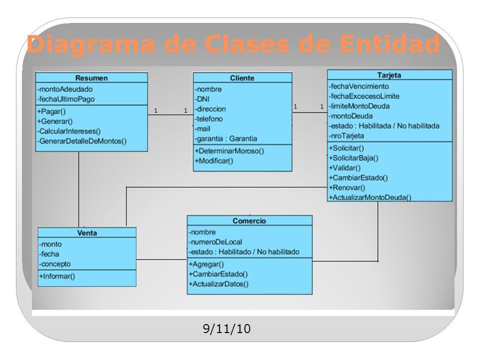 9/11/10 Diagrama de Clases de Entidad 11 11