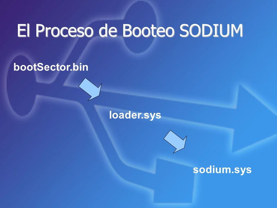 loader.sys bootSector.bin sodium.sys
