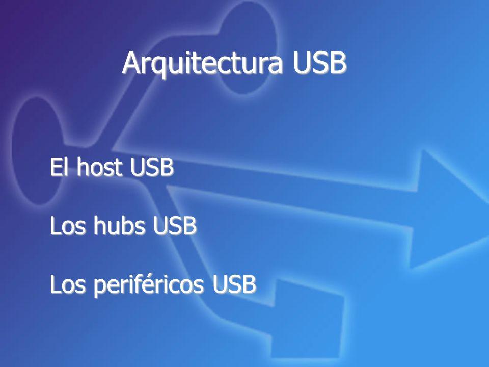 Arquitectura USB El host USB Los hubs USB Los periféricos USB