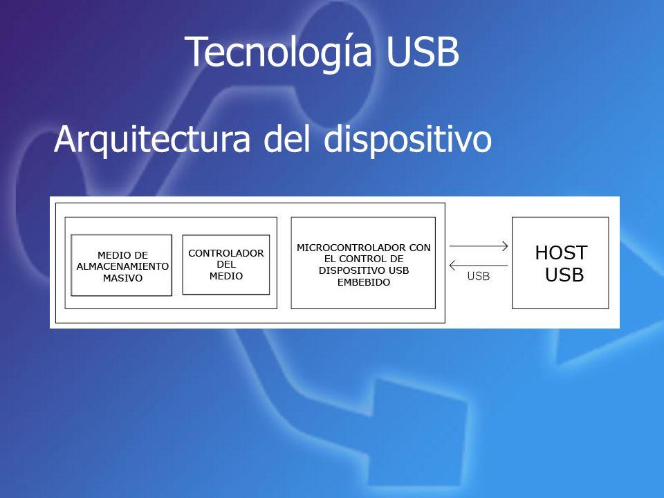 Tecnología USB Arquitectura del dispositivo
