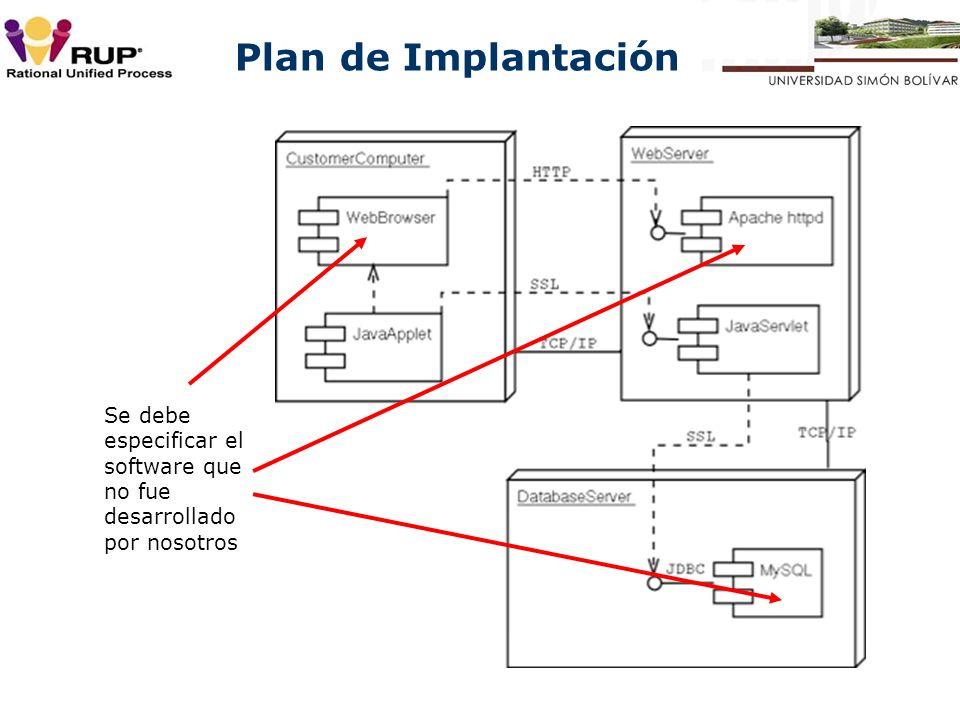 Plan de Implantación Sistemas de Información III – Laboratorio – Dpto. Procesos y Sistemas Se debe especificar el software que no fue desarrollado por