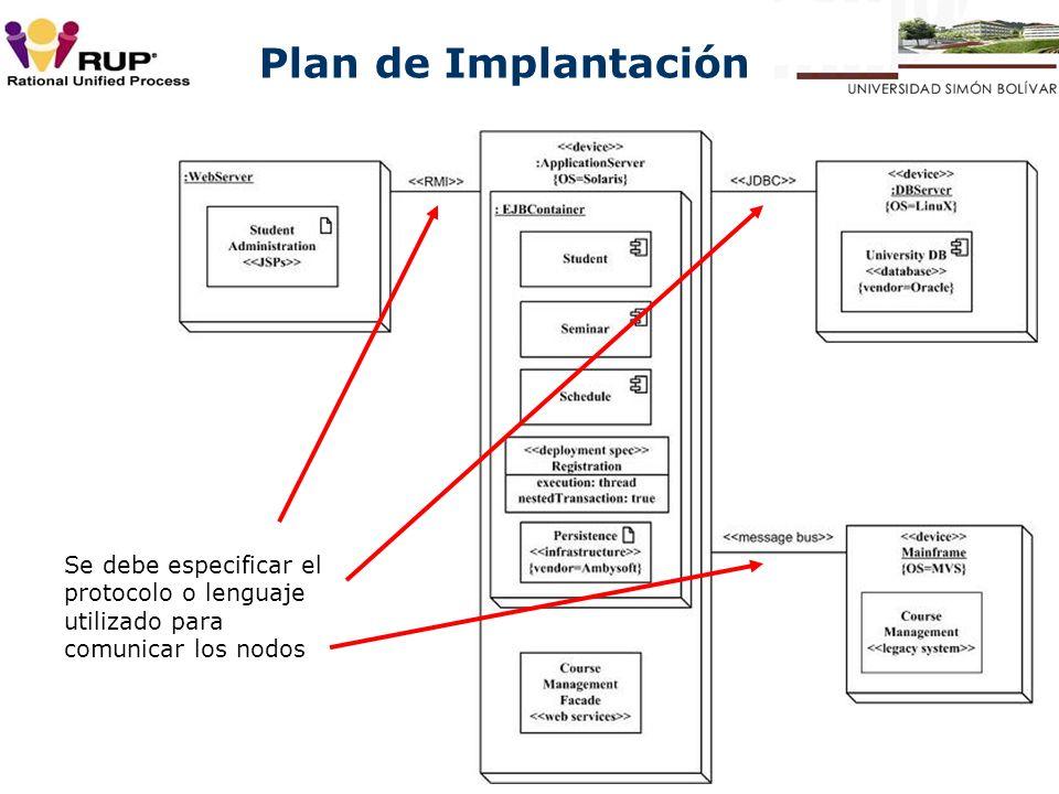 Plan de Implantación Sistemas de Información III – Laboratorio – Dpto. Procesos y Sistemas Se debe especificar el protocolo o lenguaje utilizado para