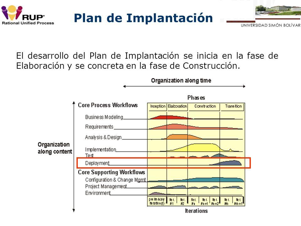 Plan de Implantación Sistemas de Información III – Laboratorio – Dpto. Procesos y Sistemas El desarrollo del Plan de Implantación se inicia en la fase