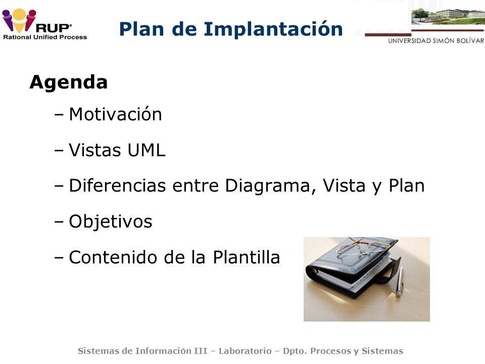 Plan de Implantación Sistemas de Información III – Laboratorio – Dpto. Procesos y Sistemas Agenda –Motivación –Vistas UML –Diferencias entre Diagrama,