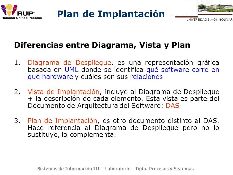 Plan de Implantación Sistemas de Información III – Laboratorio – Dpto. Procesos y Sistemas Diferencias entre Diagrama, Vista y Plan 1.Diagrama de Desp