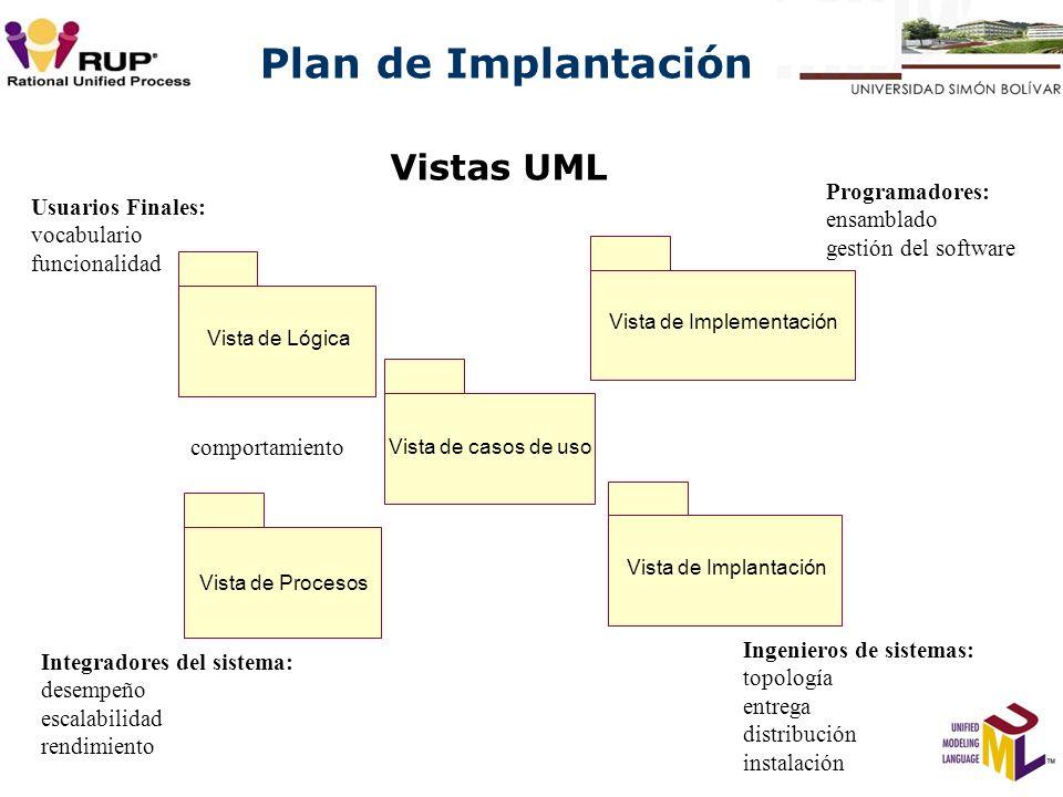 Plan de Implantación Sistemas de Información III – Laboratorio – Dpto. Procesos y Sistemas Vista de Lógica Vista de Implementación Vista de Procesos V