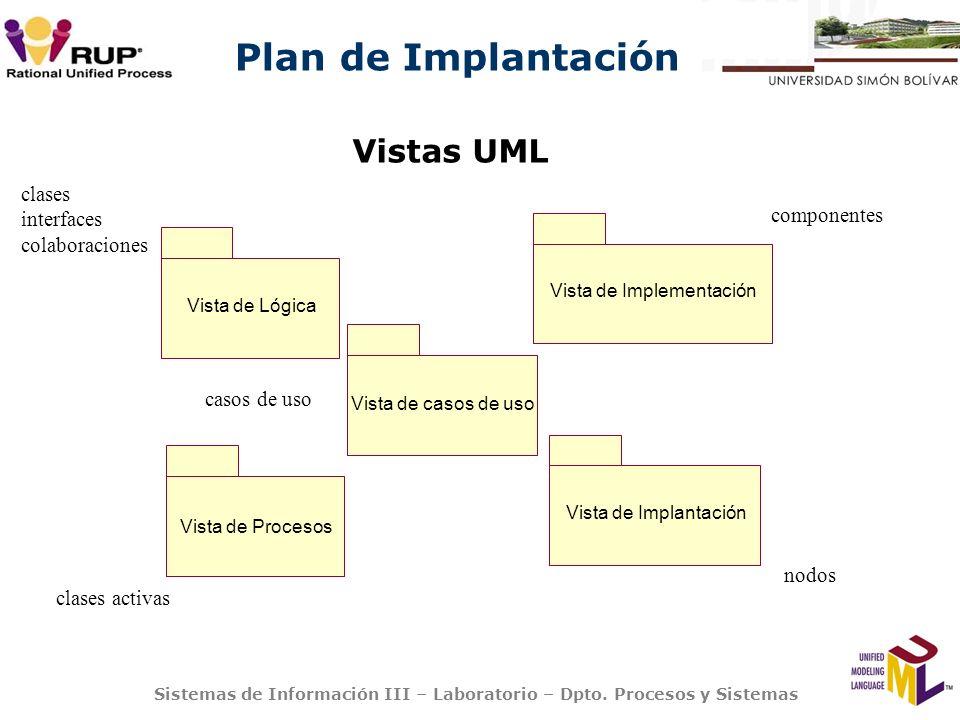 Plan de Implantación Sistemas de Información III – Laboratorio – Dpto. Procesos y Sistemas clases interfaces colaboraciones componentes nodos clases a