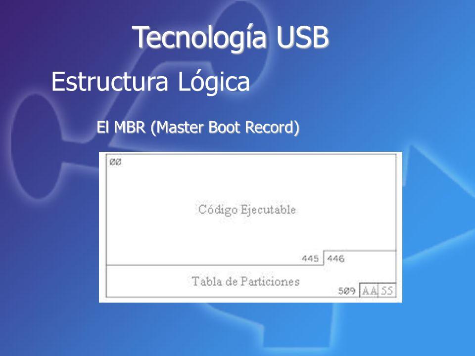 Estructura Lógica Tecnología USB Particiones extendidas USB EBR (Extended Boot Record)