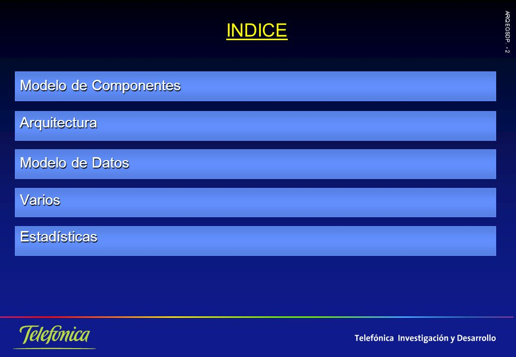 ARQ EGSDP. - 13 INDICE Modelo de Componentes Arquitectura Modelo de Datos VariosEstadísticas