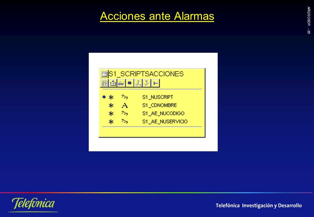ARQ EGSDP. - 35 Acciones ante Alarmas