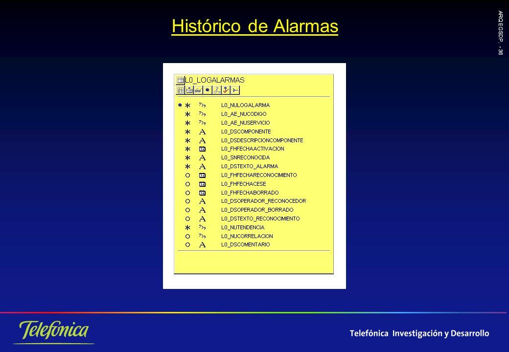 ARQ EGSDP. - 36 Histórico de Alarmas