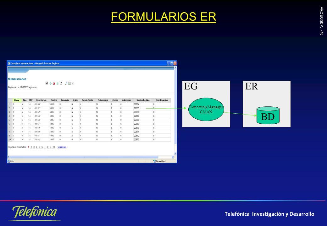 ARQ EGSDP. - 46 FORMULARIOS ER EG ER BD Conection Manager CMAN