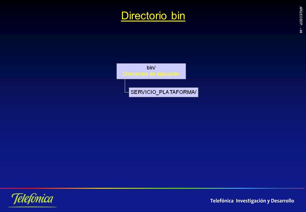 ARQ EGSDP. - 48 Directorio bin