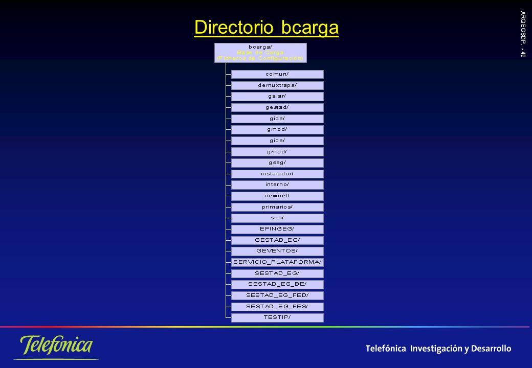 ARQ EGSDP. - 49 Directorio bcarga