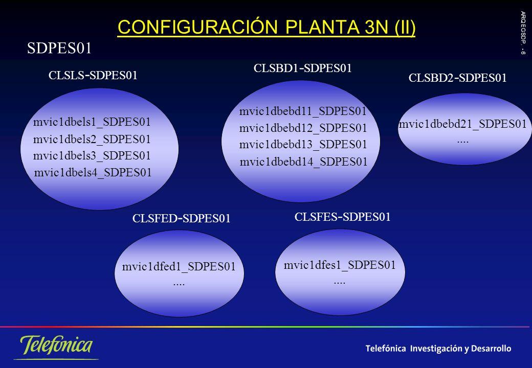 ARQ EGSDP.- 6 CONFIGURACIÓN PLANTA 3N (II) SDPES01 mvic1dfed1_SDPES01....