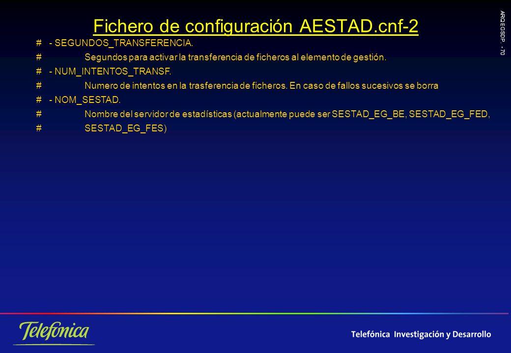ARQ EGSDP.- 70 Fichero de configuración AESTAD.cnf-2 # - SEGUNDOS_TRANSFERENCIA.