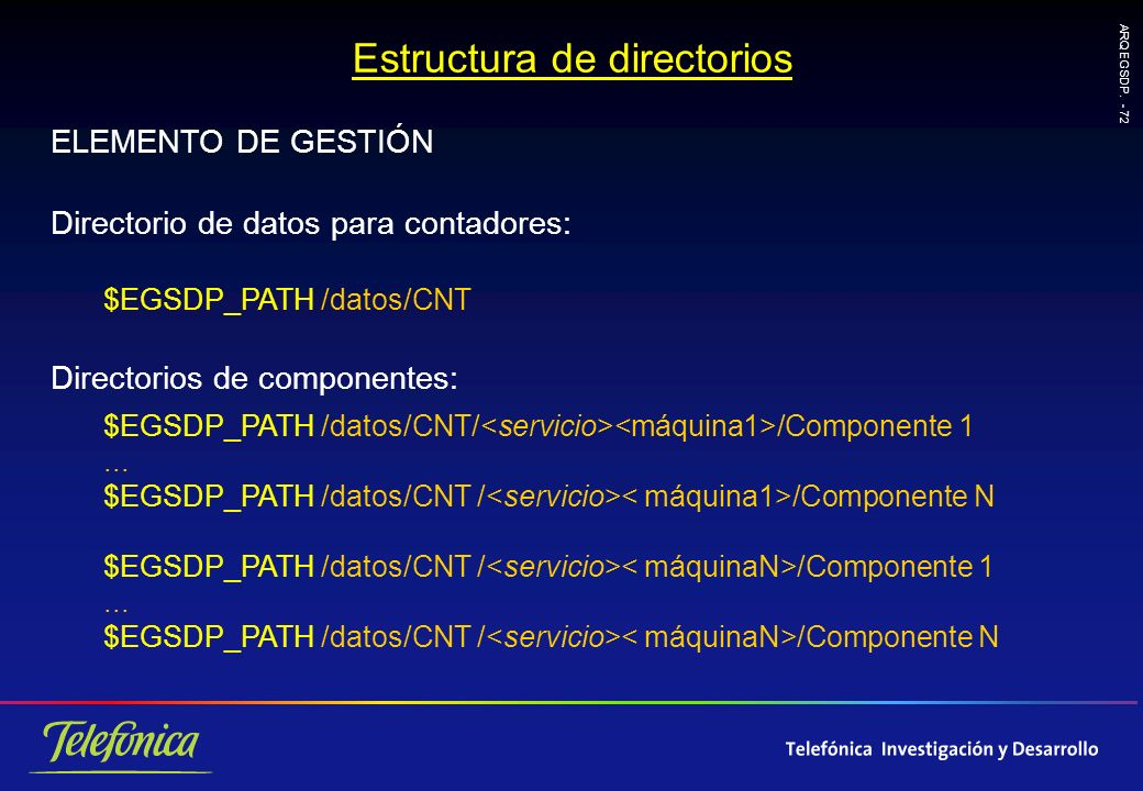 ARQ EGSDP.