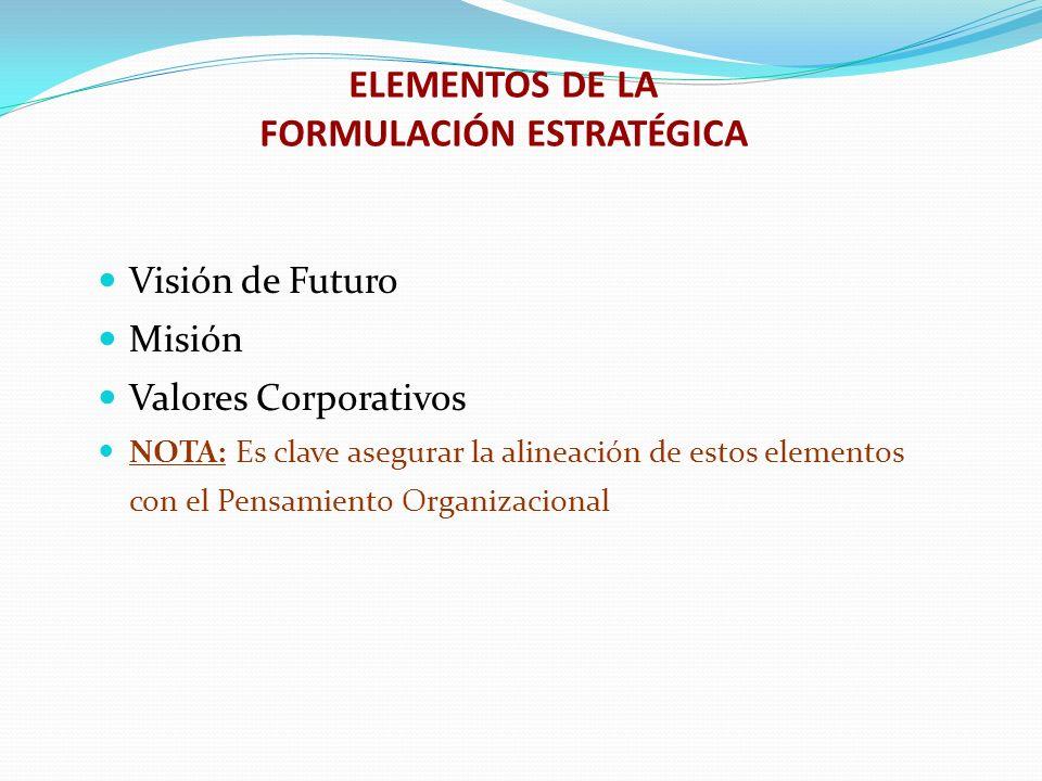 ELEMENTOS DE LA FORMULACIÓN ESTRATÉGICA Visión de Futuro Misión Valores Corporativos NOTA: Es clave asegurar la alineación de estos elementos con el P