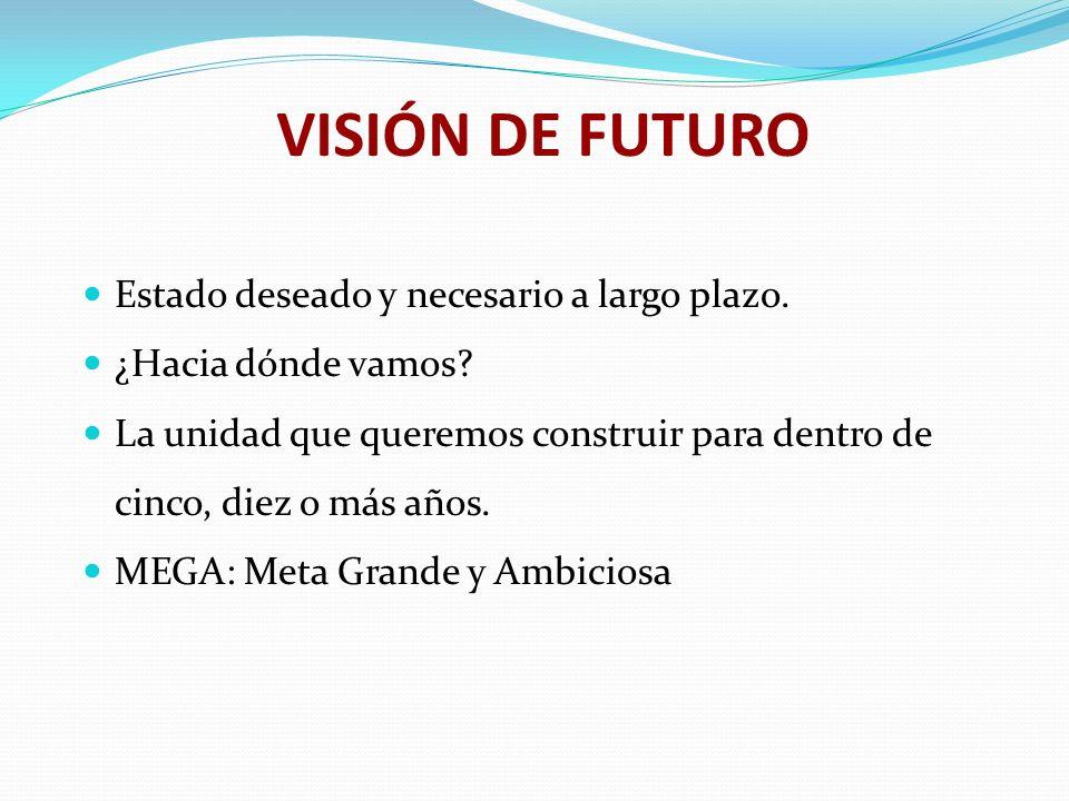 VISIÓN DE FUTURO Estado deseado y necesario a largo plazo. ¿Hacia dónde vamos? La unidad que queremos construir para dentro de cinco, diez o más años.