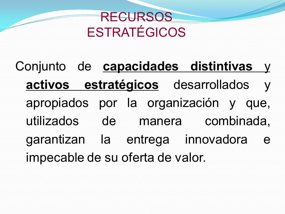 RECURSOS ESTRATÉGICOS Conjunto de capacidades distintivas y activos estratégicos desarrollados y apropiados por la organización y que, utilizados de m