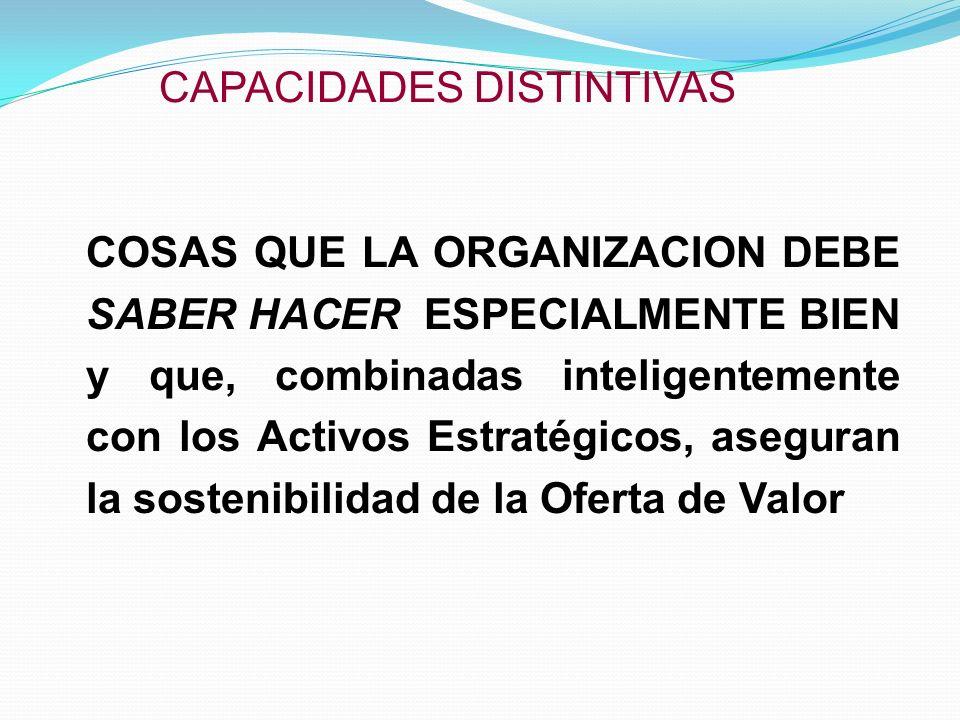 CAPACIDADES DISTINTIVAS COSAS QUE LA ORGANIZACION DEBE SABER HACER ESPECIALMENTE BIEN y que, combinadas inteligentemente con los Activos Estratégicos,