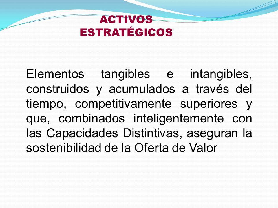 Elementos tangibles e intangibles, construidos y acumulados a través del tiempo, competitivamente superiores y que, combinados inteligentemente con la