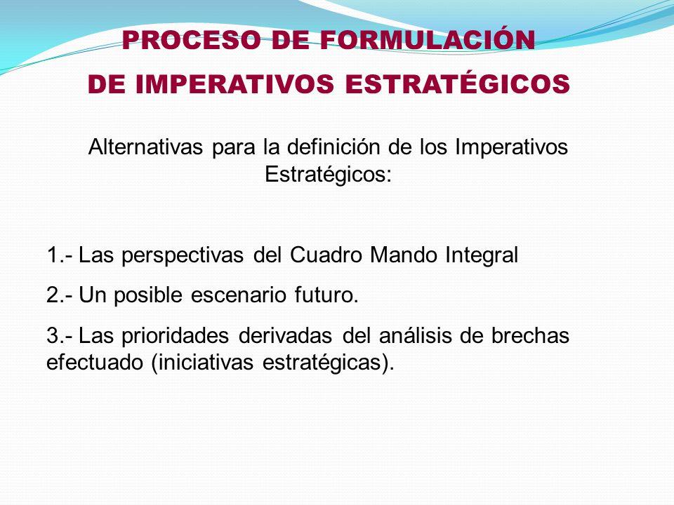 PROCESO DE FORMULACIÓN DE IMPERATIVOS ESTRATÉGICOS Alternativas para la definición de los Imperativos Estratégicos: 1.- Las perspectivas del Cuadro Ma
