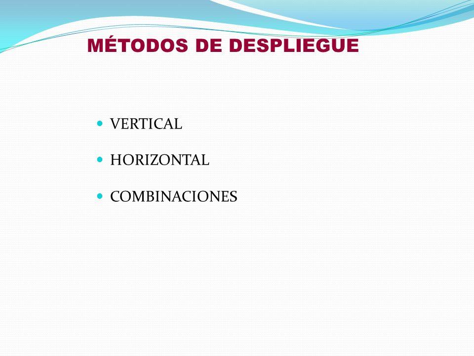 MÉTODOS DE DESPLIEGUE VERTICAL HORIZONTAL COMBINACIONES