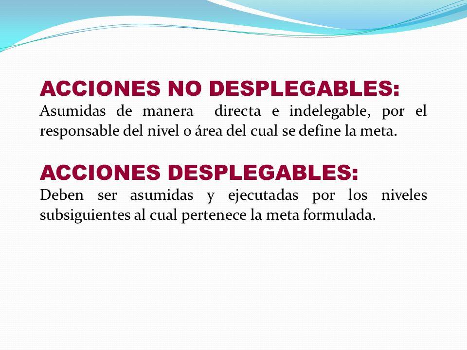 ACCIONES NO DESPLEGABLES: Asumidas de manera directa e indelegable, por el responsable del nivel o área del cual se define la meta. ACCIONES DESPLEGAB