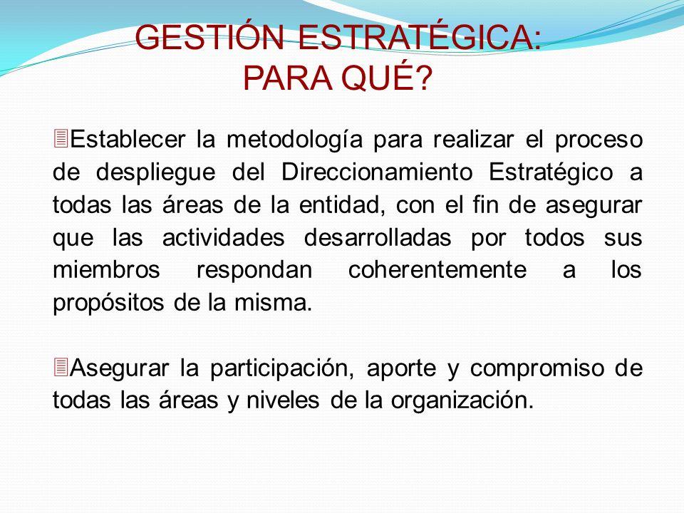 3Establecer la metodología para realizar el proceso de despliegue del Direccionamiento Estratégico a todas las áreas de la entidad, con el fin de aseg