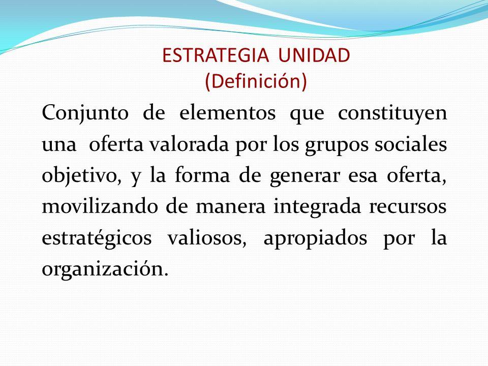 ESTRATEGIA UNIDAD (Definición) Conjunto de elementos que constituyen una oferta valorada por los grupos sociales objetivo, y la forma de generar esa o